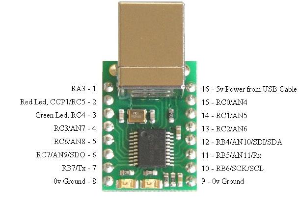 Schema Elettrico Micro Usb : Usb gpio breakout board con pic f k