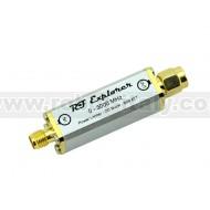 RF Power Limiter