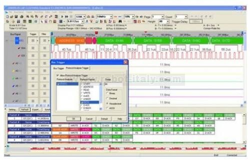 Network Analyzer Software : Protocol trigger module zeroplus from for