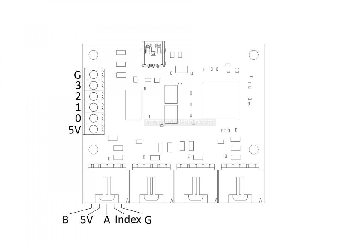 1047 - PhidgetEncoder HighSpeed 4-Input , from Phidgets for €78 80