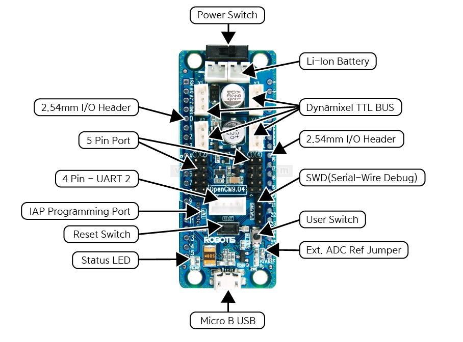 Robotis - OpenCM9 04-C , from Robotis for €21 09