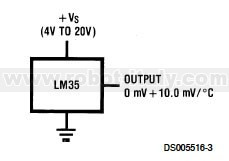 HTA100 S furthermore HAL400S additionally Infrared 20sensor in addition 8051 Microcontroller Pin Diagram And Explanation in addition 10 Fx062ta099fs P980d57. on temperature sensor datasheet pdf