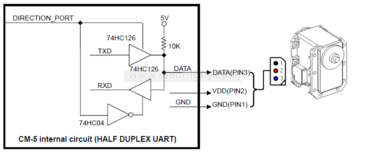 dynamixel mx28t robot servo  ttl    from robotis for  u20ac213 15