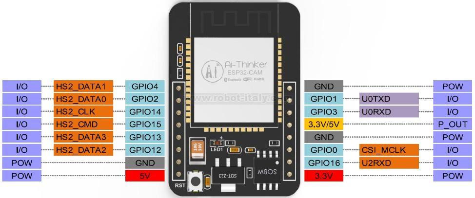 120602 - ESP32-CAM Development Board , da DFRobot a € 13,50 su ...